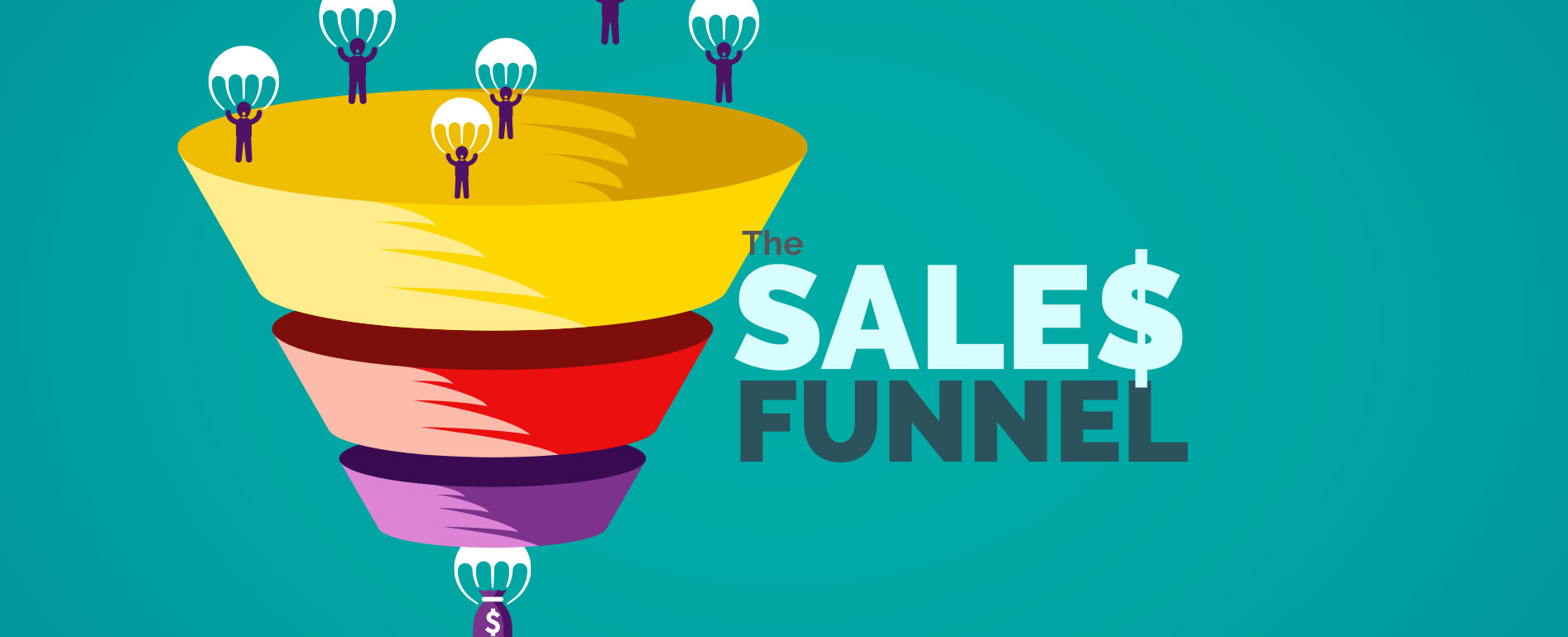 sales-funnel-inceased